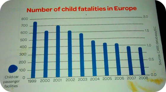 statistick