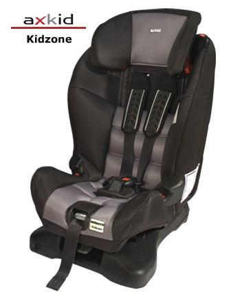 The Axkid Kidzone